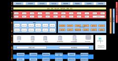 云平台架构图