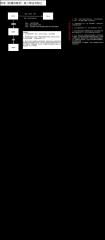 阿堵《附庸风雅录》第2章人物关系和事件图