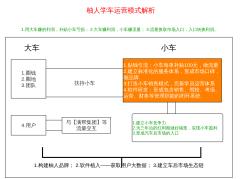 柚人学车运营模式解析