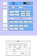 软件系统架构图