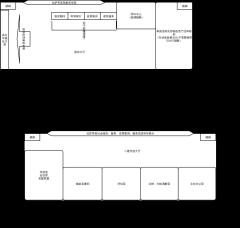 拉萨市养老服务质量指导中心布局