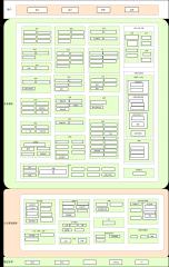 平台应用架构图
