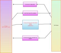 QMTFarchitecturediagram