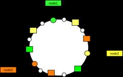TCP头部结构