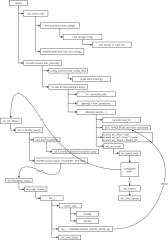 DiskInitializationinATS-stage1