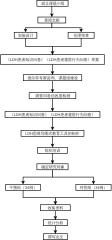 小欣流程图