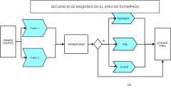 MaquinariaenColfactoryS-A