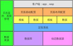 平台架构图
