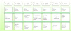 Projectmanagementprocess1
