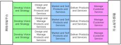 矿山信息化三层结构模型图