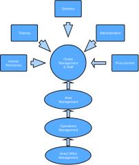 refreshingbusinessdiagram