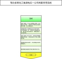 档案管理流程