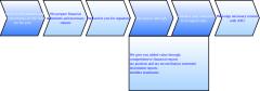 AccountingProcess4