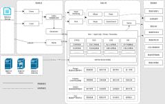 数据平台技术架构图