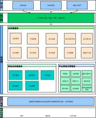 企业平台系统架构图