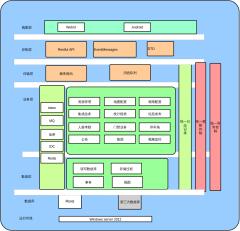 关联数据-系统逻辑架构设计