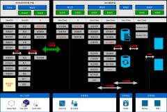 APP整体业务架构图