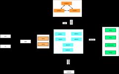 基础版系统架构图