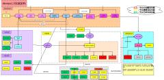 devops1-0实施架构