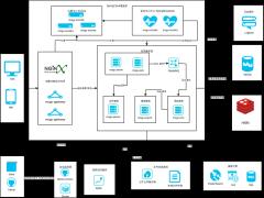 springcloud微服务系统架构图