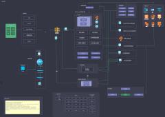 大数据平台架构图