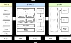 数据湖架构图完整版