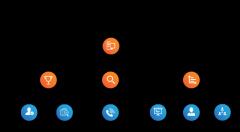 企业部门组织架构图002