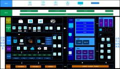 总体大数据技术架构--示例