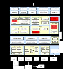 基于Groovy脚本的规则引擎架构