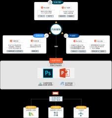 营销知识图谱|ToB企业内容营销-运营策略-1-0