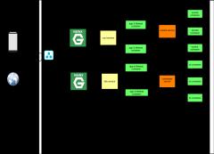 k8s应用部署架构图