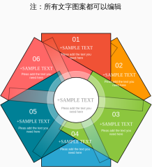 环形图、循环结构图、时间轴、流程图、循环图