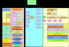 jvm对象创建和内存分配机制
