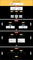 心理学知识图谱 职场沟通如何精准表达观点