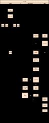 循环结构流程图