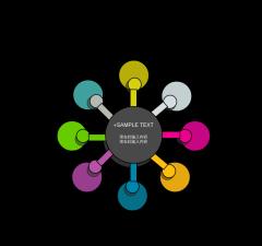 时间轴、树状图、流程图、环形结构图