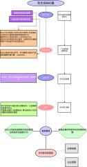 华为诉IDC—时间轴(垂直)