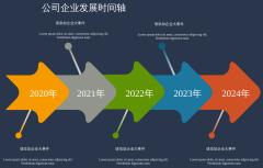 公司企业发展历程时间轴图文简介PPT003