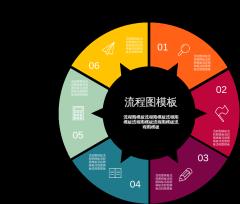 流程图时间轴事件流项目管理流程模板001
