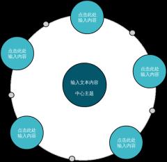 环形组织结构图