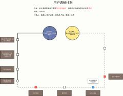 计划流程图