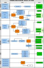 数据分析全流程图示