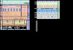 大数据中心:总体架构和技术架构、IDC机房建设