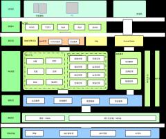 智慧加油项目系统架构图