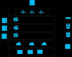几米物联网卡架构体系-[sim-cloud]