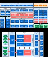 银行大数据平台架构-11