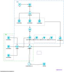 WEB%20大数据系统架构