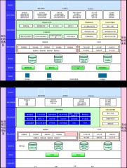 灌区综合信息化平台架构图