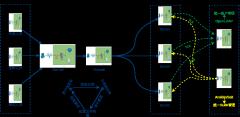 OpenLDAP%20Ansible部署架构图