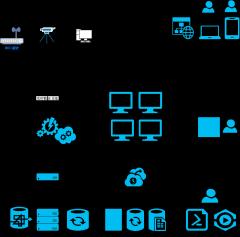 IOT数据展示平台